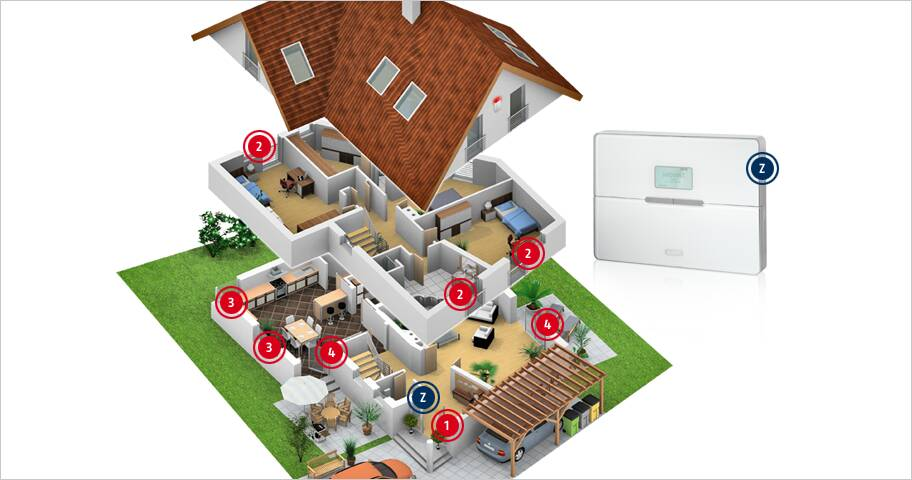 Une protection de l 39 enveloppe ext rieure et une protection for Alarme pour maison individuelle